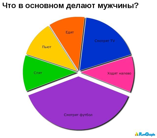 Смешные картинки график, сергиев посад