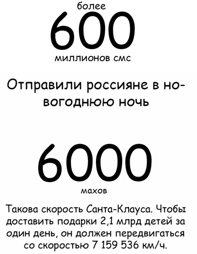 интересные факты о цифрах в картинках ассортимент