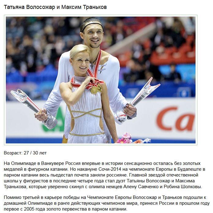 оказавшись имена и фамилии российских спортсменов брезгуют