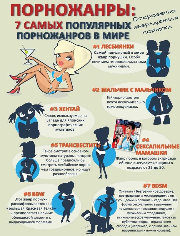 Факты о порнографии
