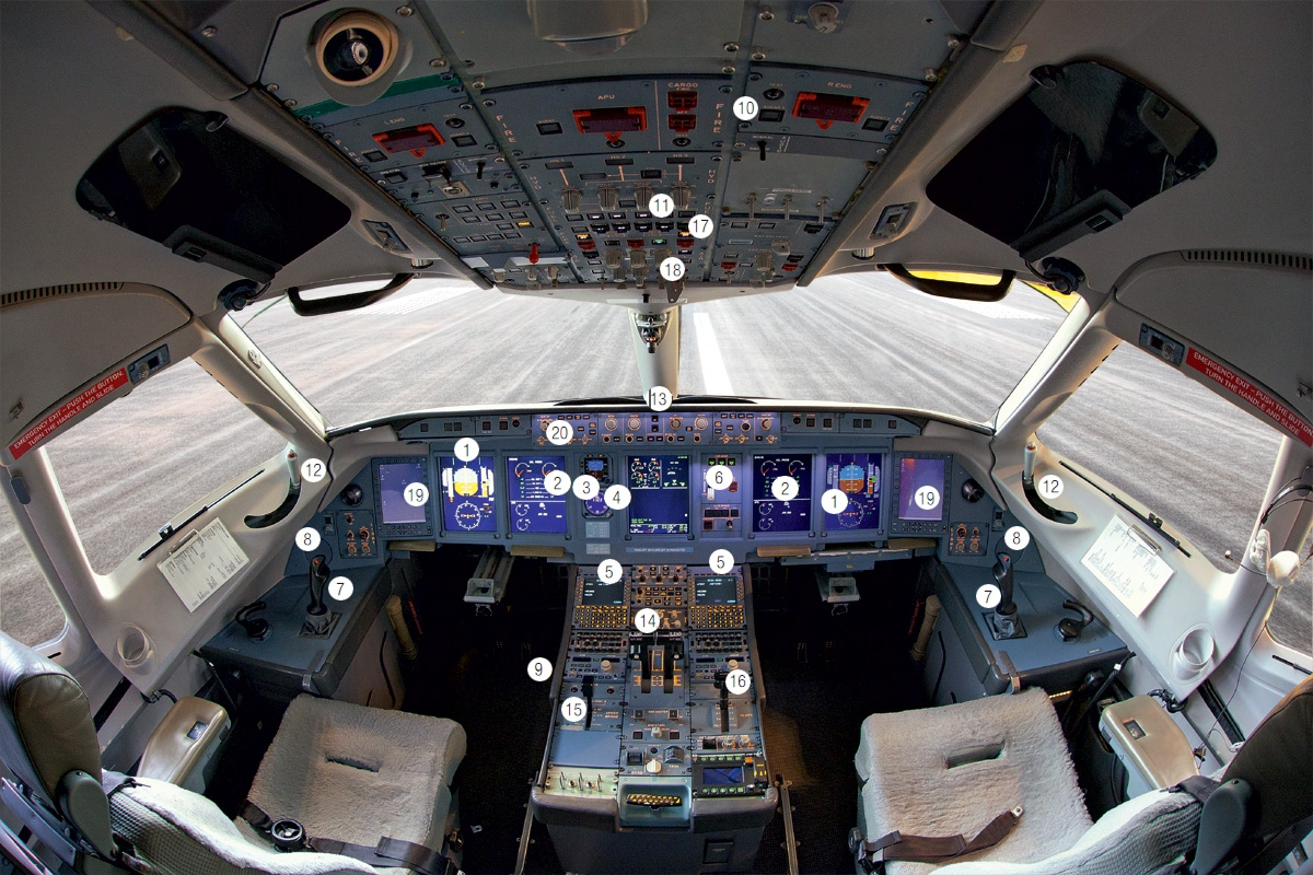 именно фото в кабине пилота изба, снег колено