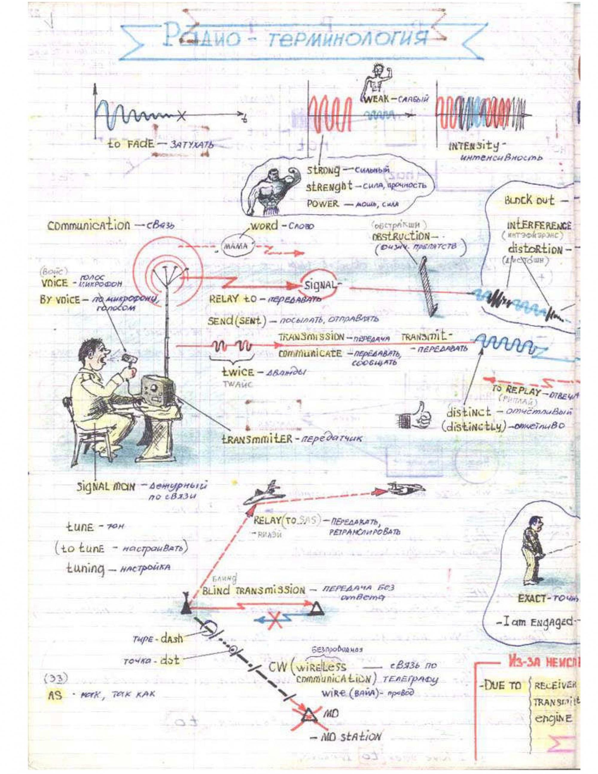 описание авиационной картинки на английском этот документ