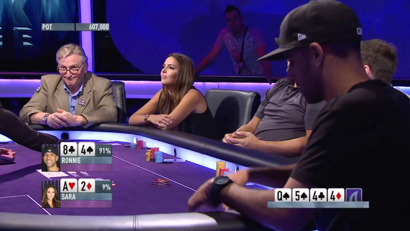 Amazing hand with Miss Finland - mayhem on the Shark Cage! | PokerStars