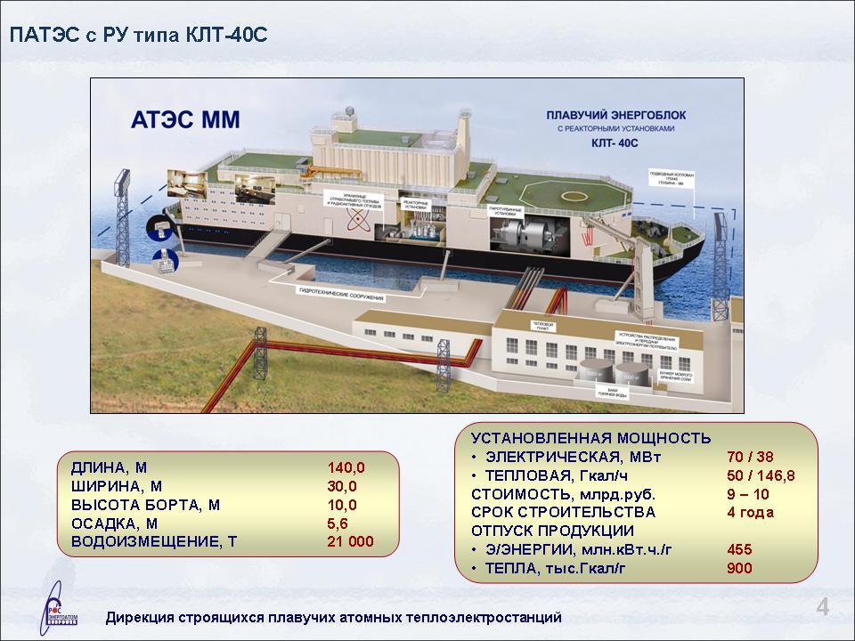 Состав ПАТЭС с РУ типа КЛТ-40