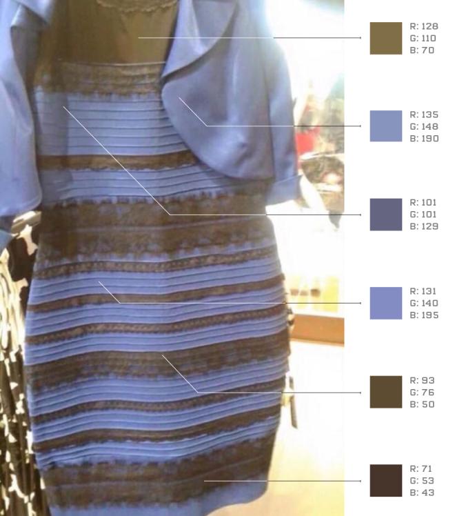 картинка какое платье вы видите такая вечеринка это