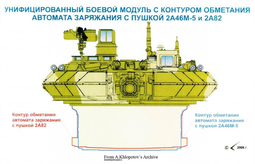 Автомат заряжания танка армата