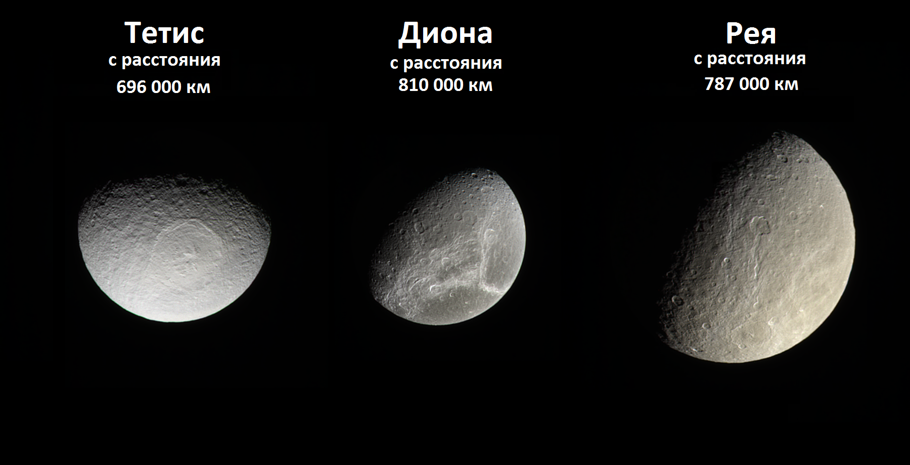 Сатурн — «Властелин колец» планета, сатурн, шестая