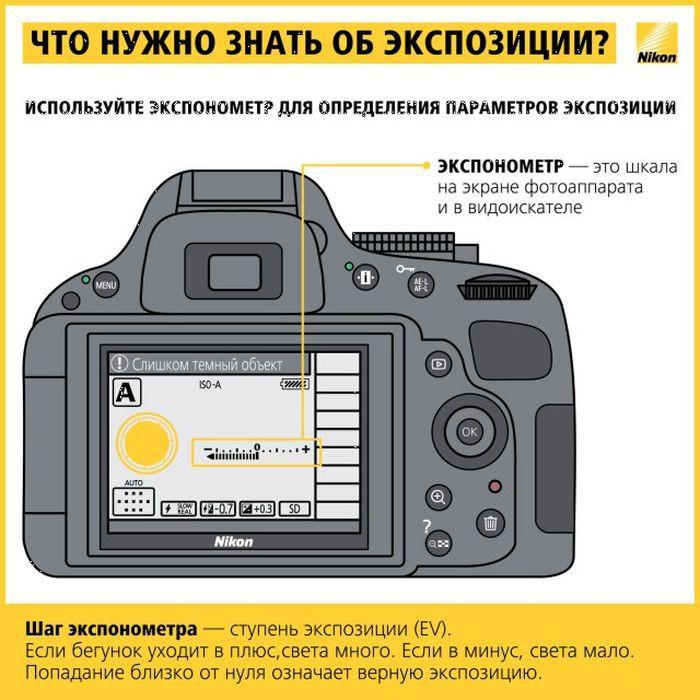 Инструкции начинающих фотографов