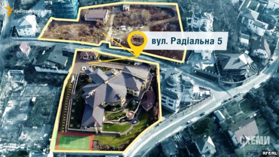 Questions Raised Over Poroshenko's Role In Valuable Kyiv Land Deal  Порошенко, Радио Свобода, украина