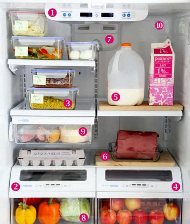 «Каждый сверчок знай свой шесток» еда, полезное, продукты, советы, хранения