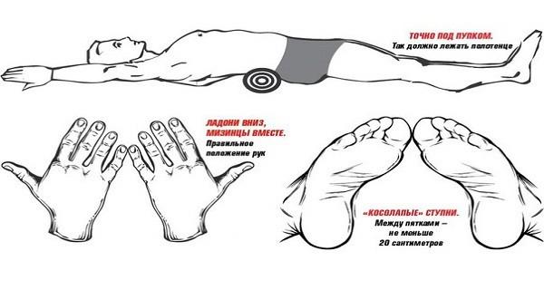 Картинки по запросу Как убрать живот и выпрямить спину