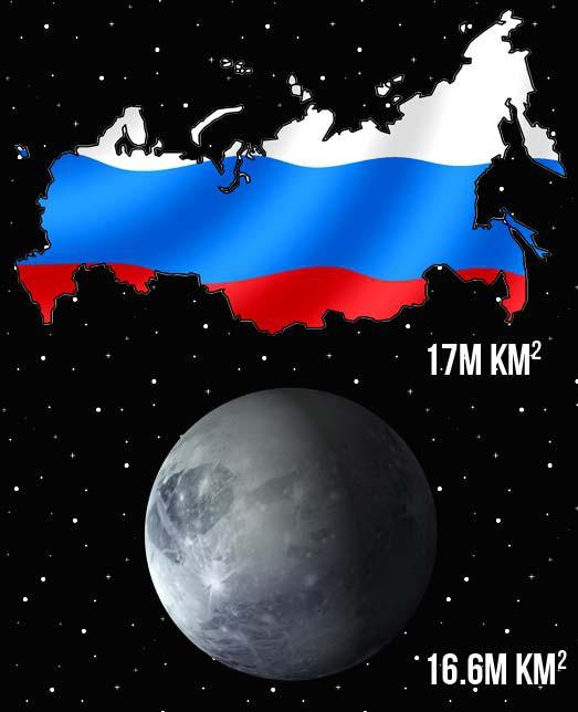 17. Россия территориально больше, чем Плутон интересное, факт