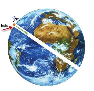 10. Путешествие по тоннелю, просверленному сквозь Землю, займет всего 42 минуты 12 секунд интересное, факт