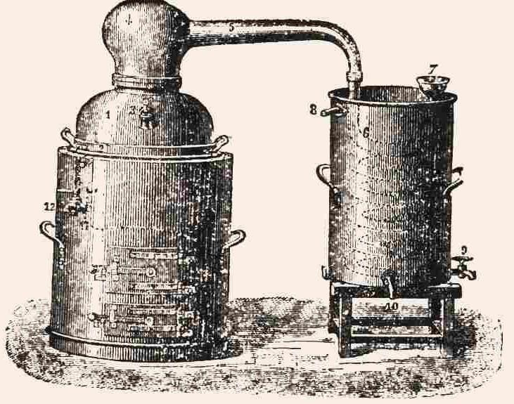 Как появился самогонный аппарат самогонный аппарат магарыч 20 литров цена