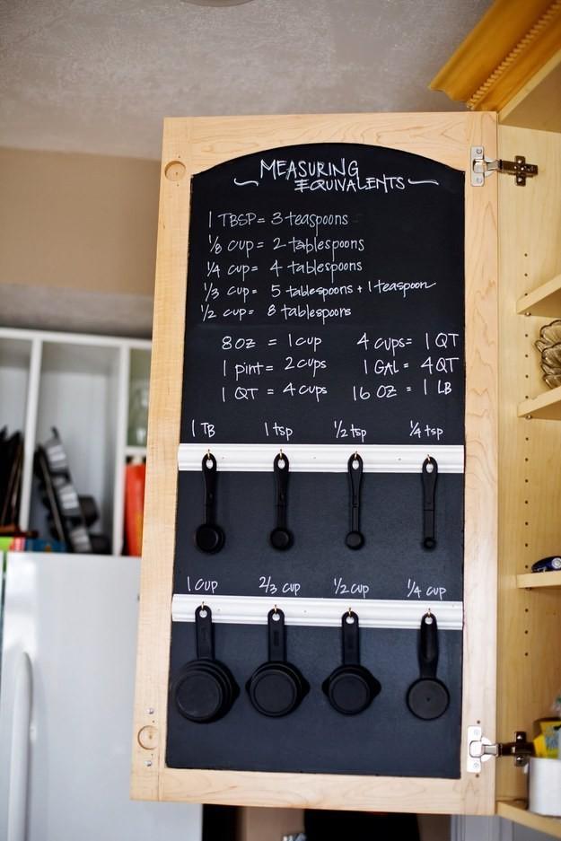 12. Более того, повесьте магнитные доски, подписав каждую мерную ложку и другие соответствия кухня, обустройство