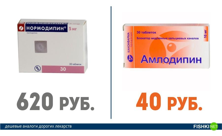 Какие Таблетки Помогут Похудеть Недорогие. Эффективные средства для похудения в аптеках, недорогие, без рецептов. Цены и отзывы