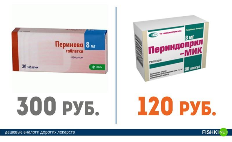 Это нужно знать всем! Дорогие лекарства и их более дешевые аналоги аптека, лекарства, цены