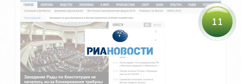 Топ 20 сайтов рунета 2015 где лучше купить хостинг для сайта