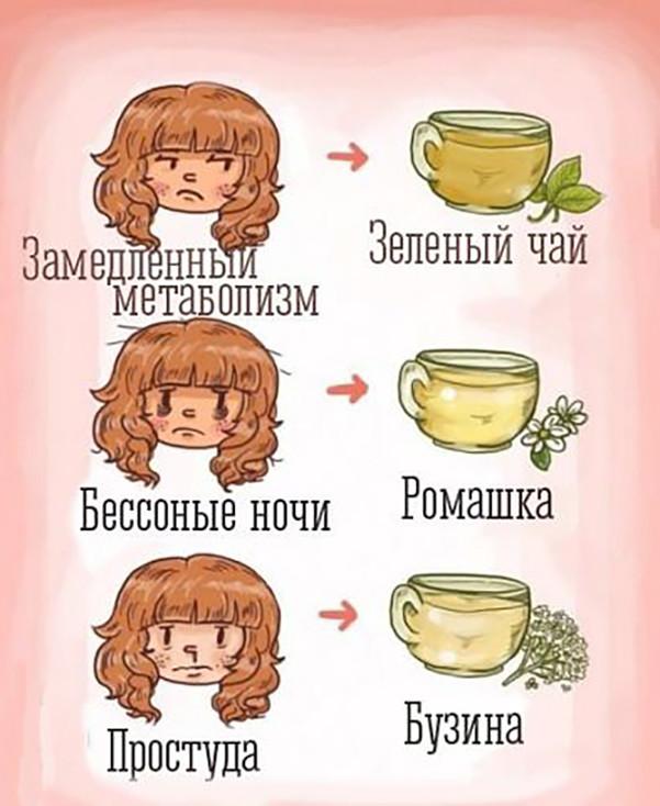 Приколы О Чае Для Похудения.