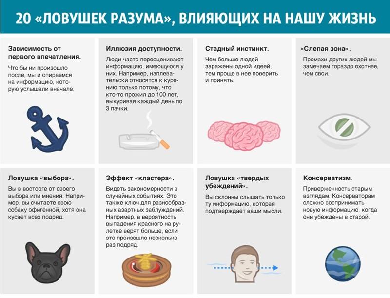 20 «ловушек разума», влияющих на нашу жизнь жизнь, ловушек разума