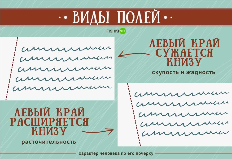 Графология с картинками