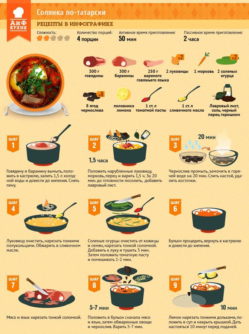 семизначные кухня рецепты в картинках свой юбилей, малыш