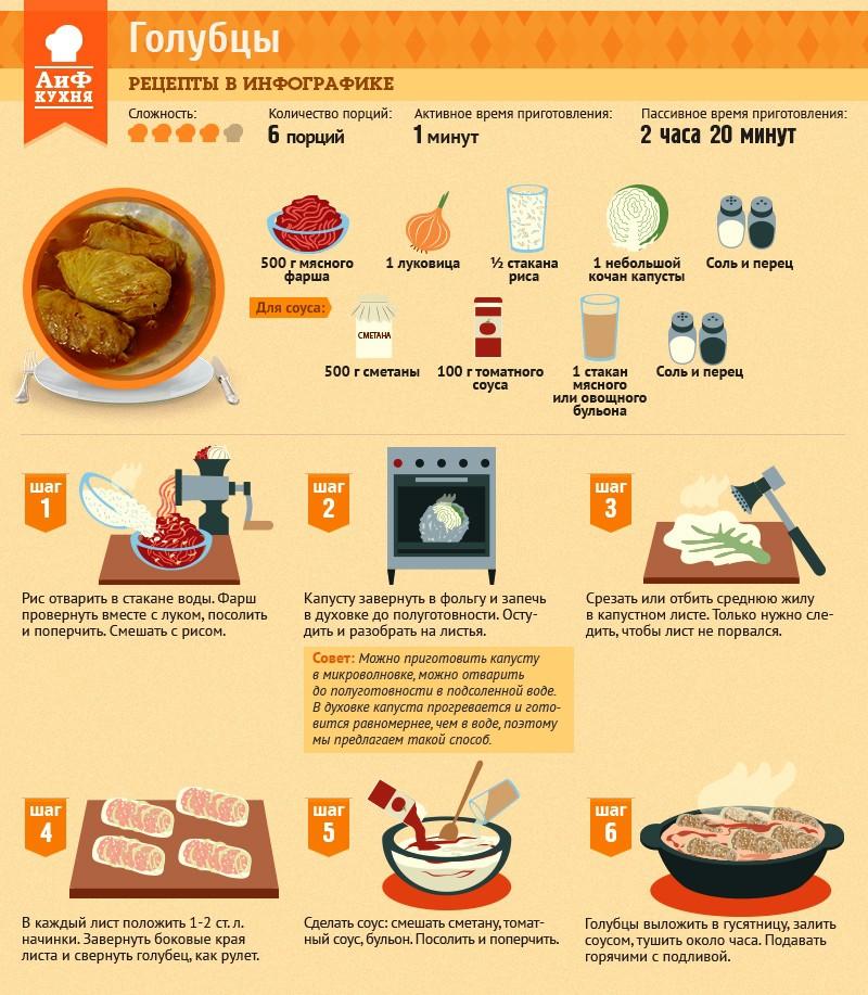 кухня рецепты в картинках будете