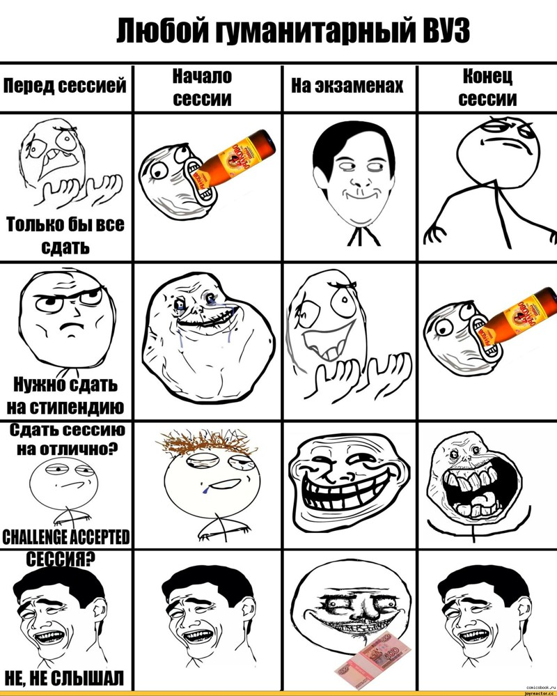 Картинки мемы про студентов