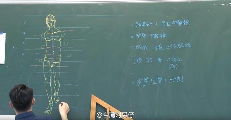 В Китае анатомию преподают как ИЗО и дизайн