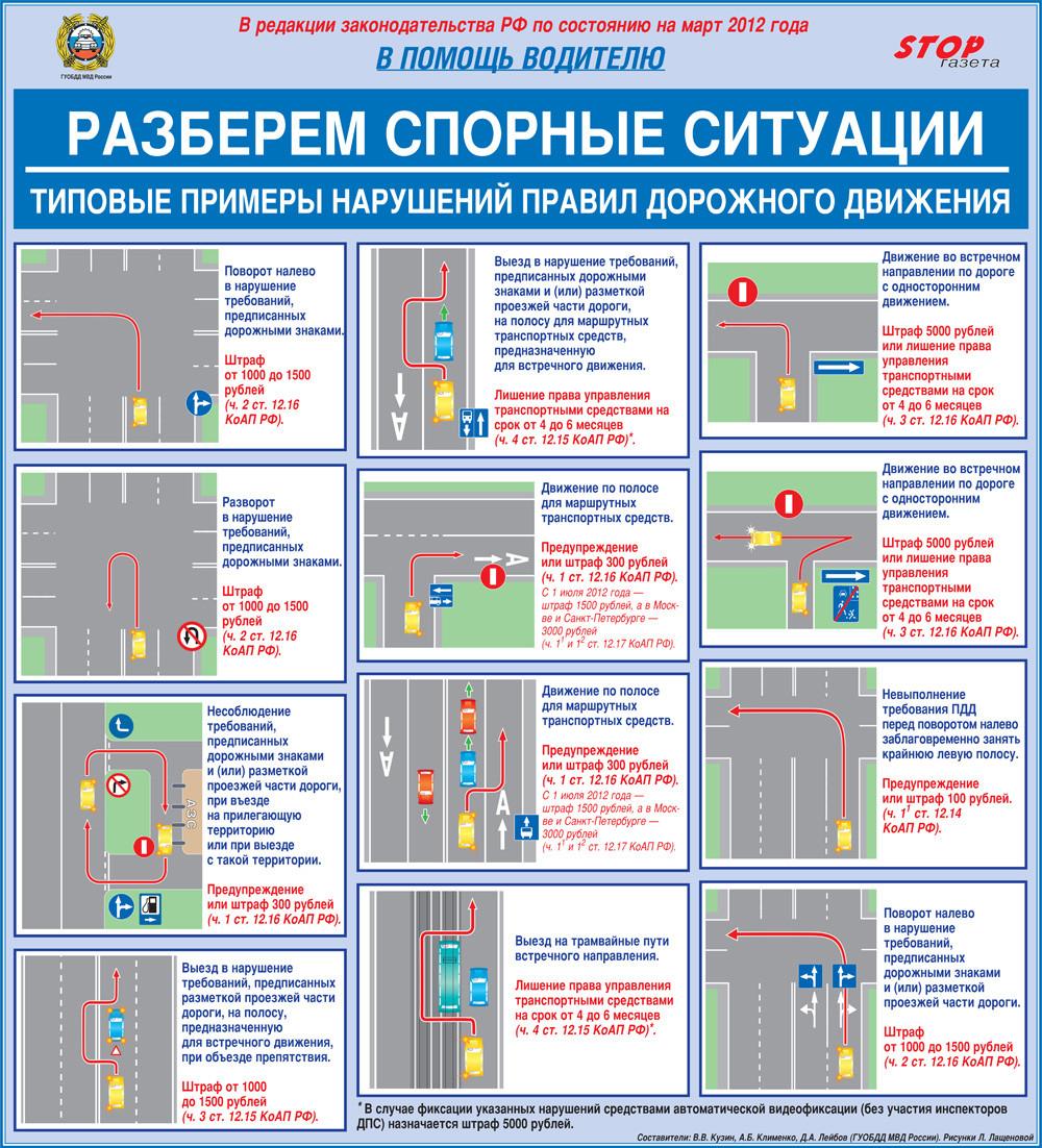 Zakon i gibdd ru памятка водителя спорные ситуации на дороге