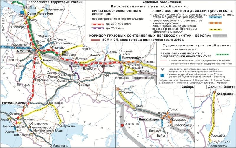 схема скоростные железные дороги
