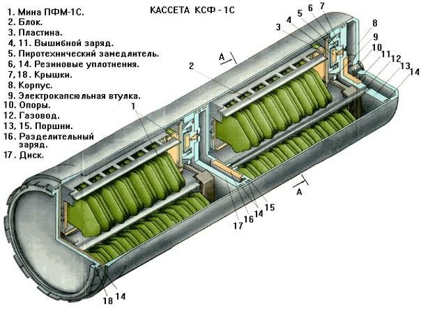 Кассета КСФ-1С с противопехотными фугасными минами ПФМ-1С