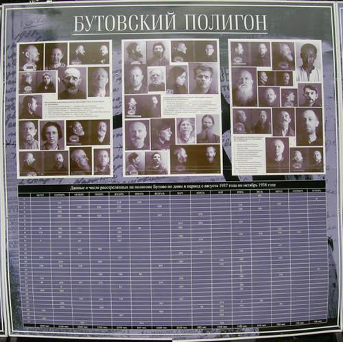 На месте расстрела – клубничные грядки Бутовский расстрельный полигон, история, москва