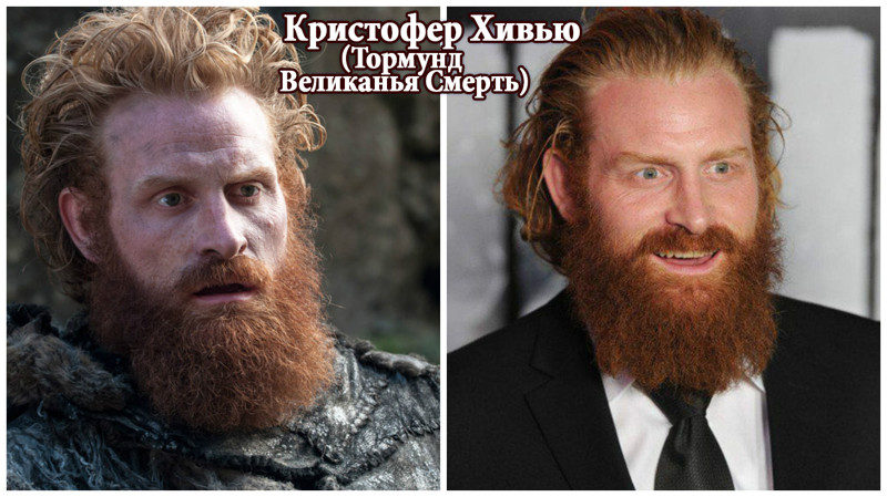 Кристофер Хивью game of thrones, Актеры и роли, в жизни, игра престелов, фото
