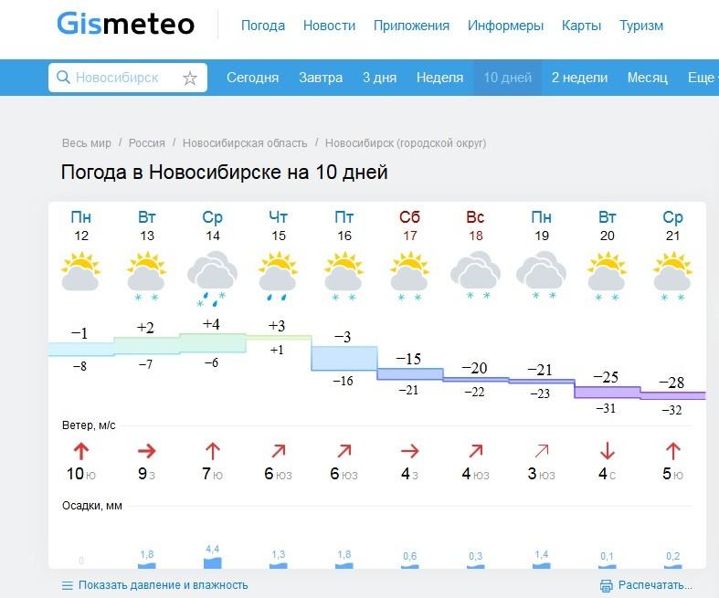 Точная погода в новосибирске на неделю точно