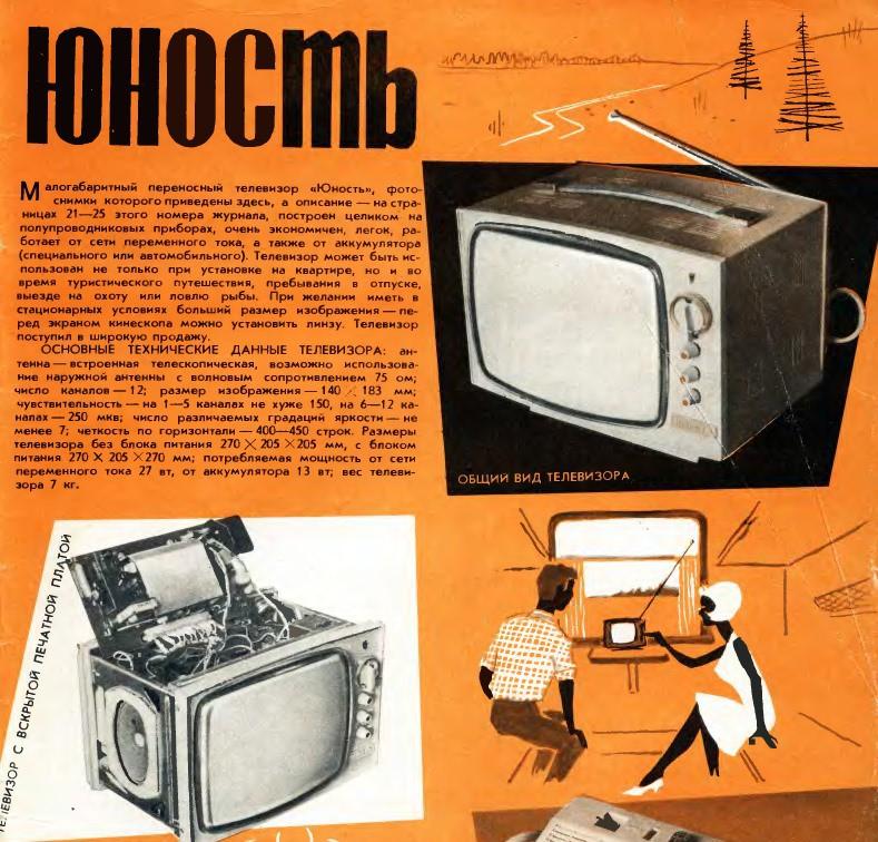 список цветных телевизоров ссср с фото официальной биографии дитриха
