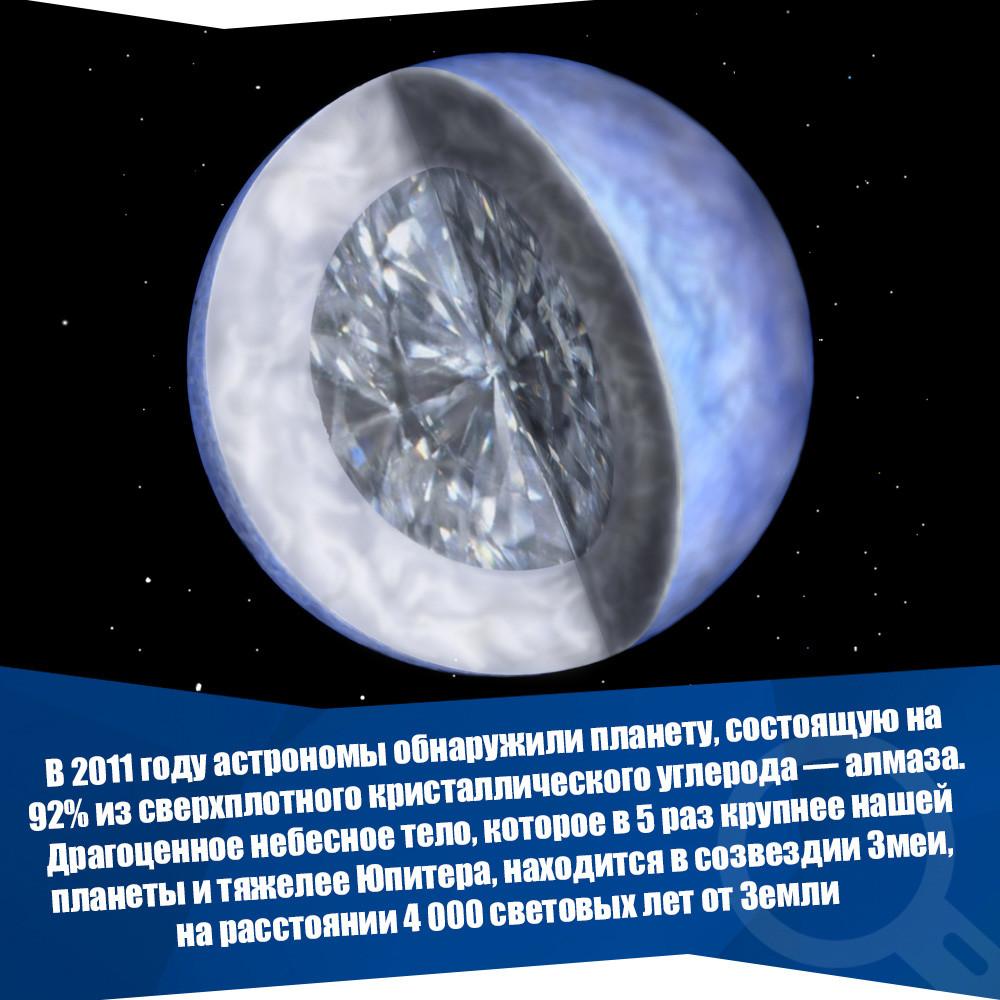 Интересное в картинках о космосе