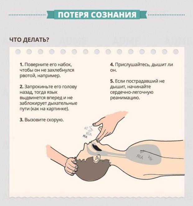 Что делать при обмороке диабет
