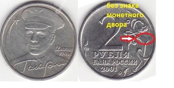 2 рубля коллекция, монеты, редкость