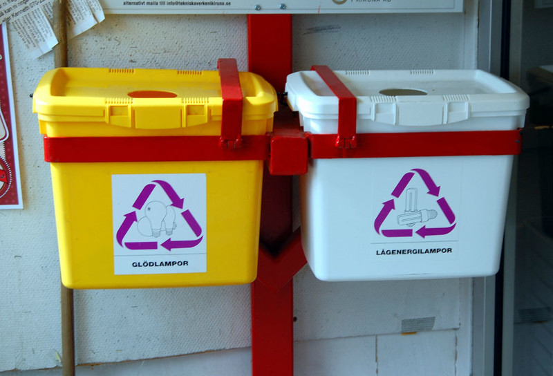 Переработка мусора в швеции презентация