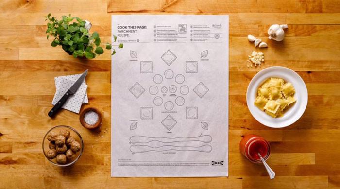 Скандинавский взгляд на итальянскую классику: равиоли со шведскими фрикадельками ikea, блюда, готовка, еда, легко, продукты, рецепты, фото