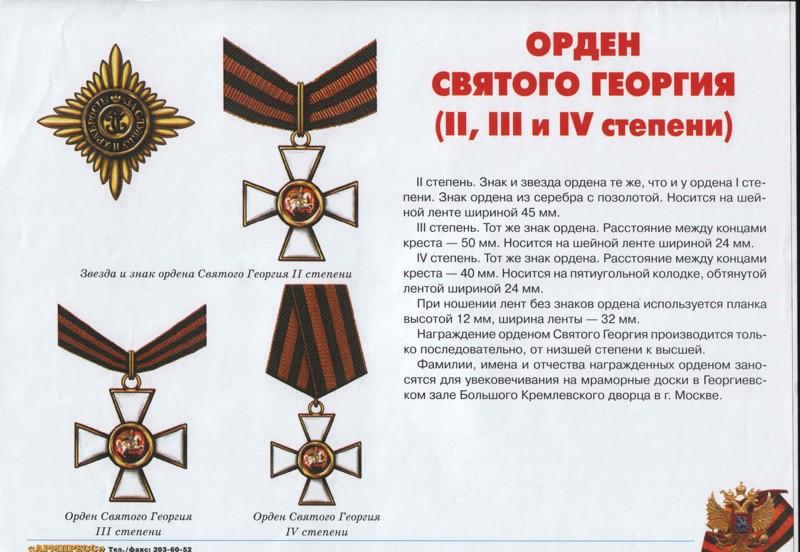Орден Святого Георгия интересное, медали, ордена, россия