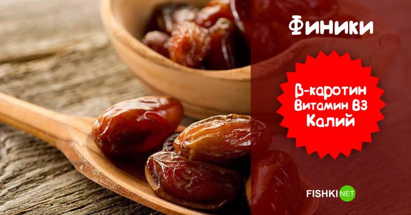 С одной ягодки сыт не будешь... или будешь?! витамины, еда, минеральные вещества, полезности, польза, фрукты, цитрусовые, ягоды