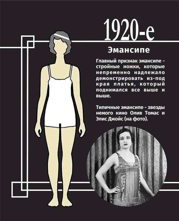 Как менялась мода на женскую фигуру работа миасс для девушки