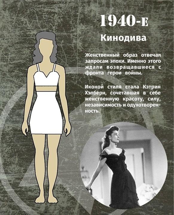 Как менялась мода на женскую фигуру анна пугачева модель