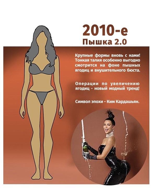 Как менялась мода на женскую фигуру водопадная девушка модель работы