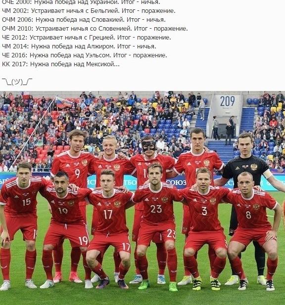 Статистика решающих матчей была против России, но все верили, что в нечетный год все будет по-другому FIFA, confederations cup, russia 2017, Кубок Конфедераций, мексика, россия, спорт, футбол