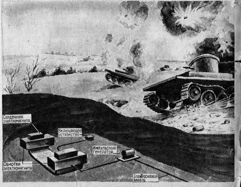 Выводить из строя танки предполагалось с помощью невидимого магнитного поля СССР, будущее, летающие автомобили, люди, техника, фантазия