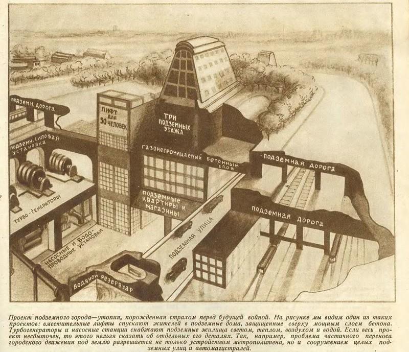Города будущего располагались под землей СССР, будущее, летающие автомобили, люди, техника, фантазия