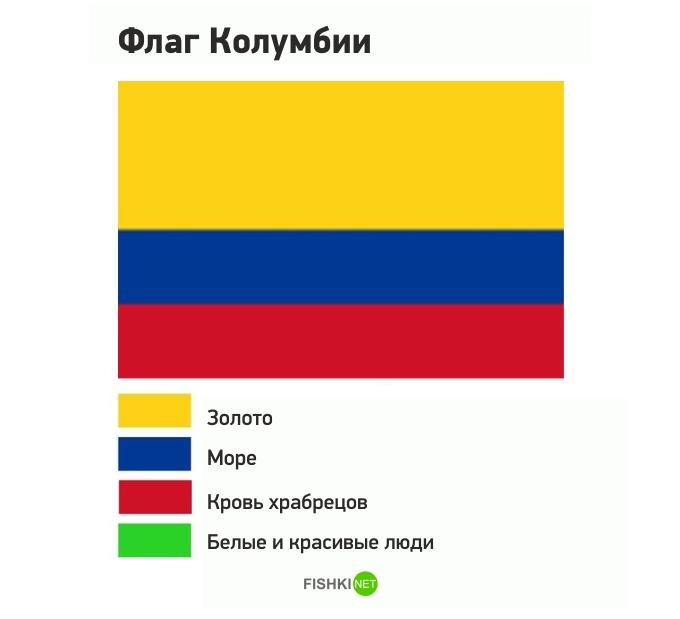 Картинки для, картинки флаги государств прикольные